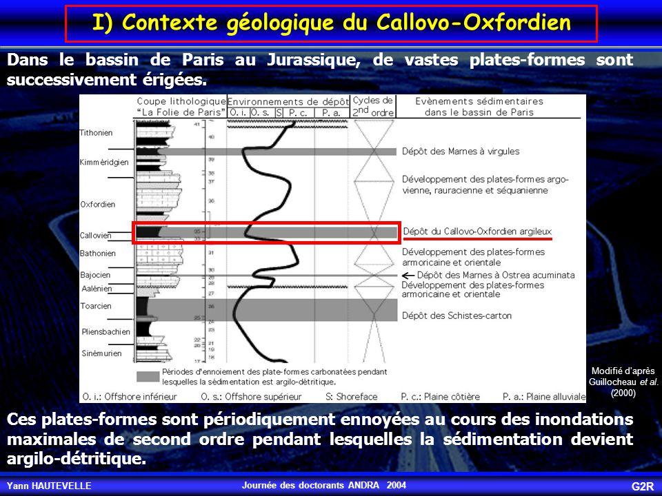 Dans le bassin de Paris au Jurassique, de vastes plates-formes sont successivement érigées. Ces plates-formes sont périodiquement ennoyées au cours de