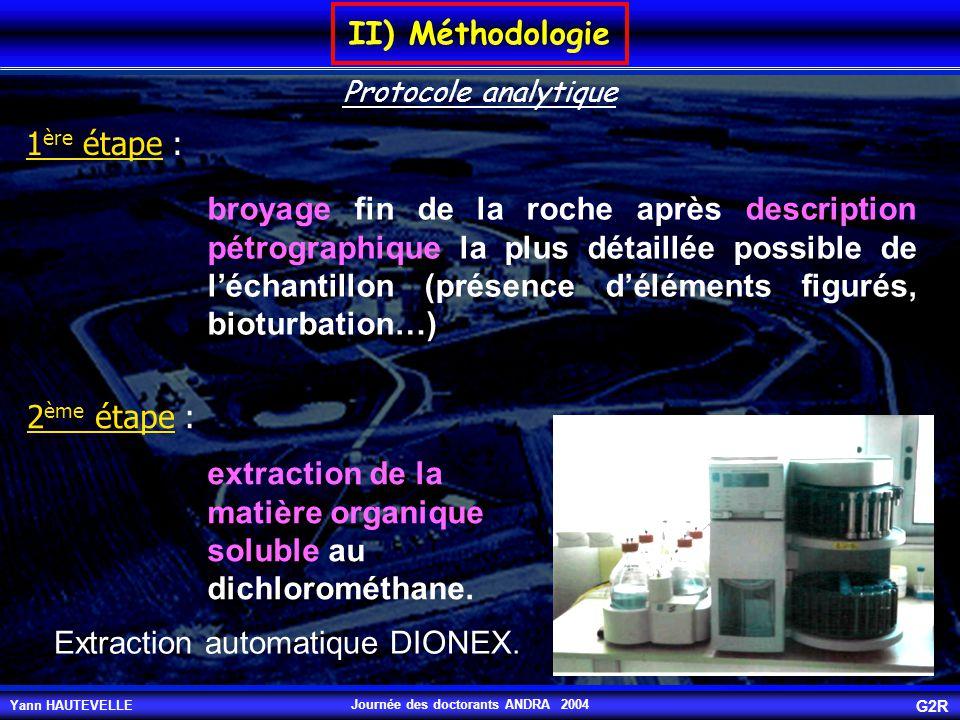 Yann HAUTEVELLE G2R Journée des doctorants ANDRA 2004 Protocole analytique 3 ème étape : fractionnement de l'extrait par chromatographie liquide sur phase solide.