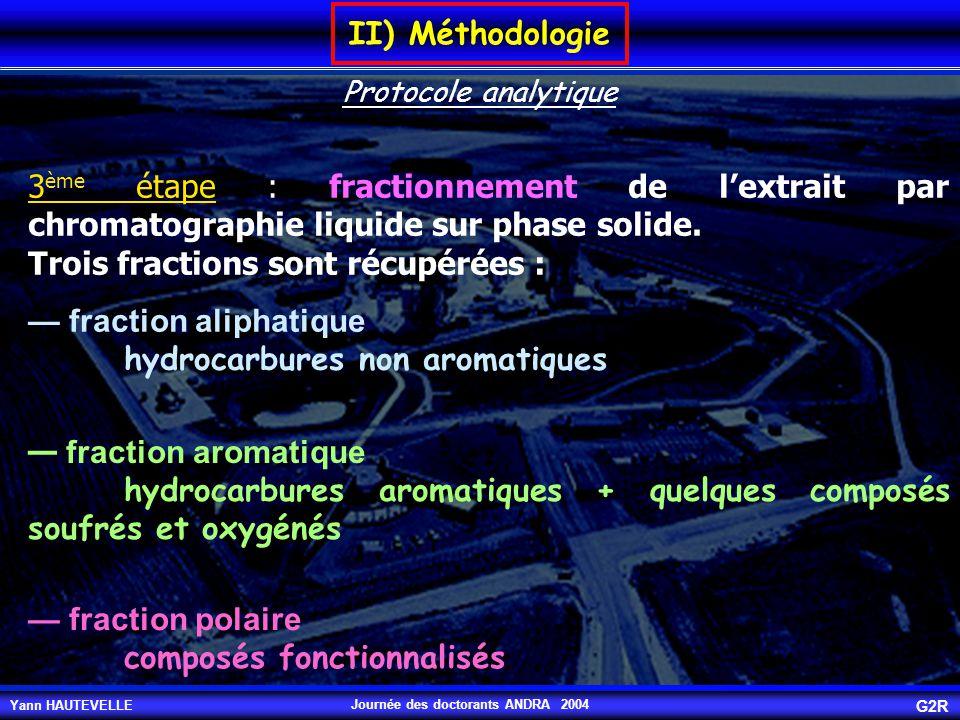 Yann HAUTEVELLE G2R Journée des doctorants ANDRA 2004 Protocole analytique 4 ème étape : analyse des fractions aliphatiques et aromatiques par couplage chromatographie en phase gazeuse (GC, séparation des composés) et spectrométrie de masse (MS, détermination des composés) Exemple de chromatogramme d'une fraction aliphatique temps de rétention intensité II) Méthodologie Pr Ph 16 15 19 20 21 22 23 24 Pr : pristane Ph : phytane numéros : n-alcanes, le numéro indique le nombre d'atomes de carbone