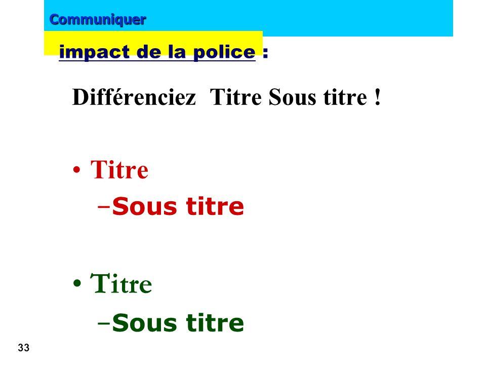 Communiquer 32 PowerPoint Titre 48 Niveau 1 = 33 Niveau 2 = 27 (minimum 24) impact de la police : tailles différentes en fonction titre, sous-titre, e