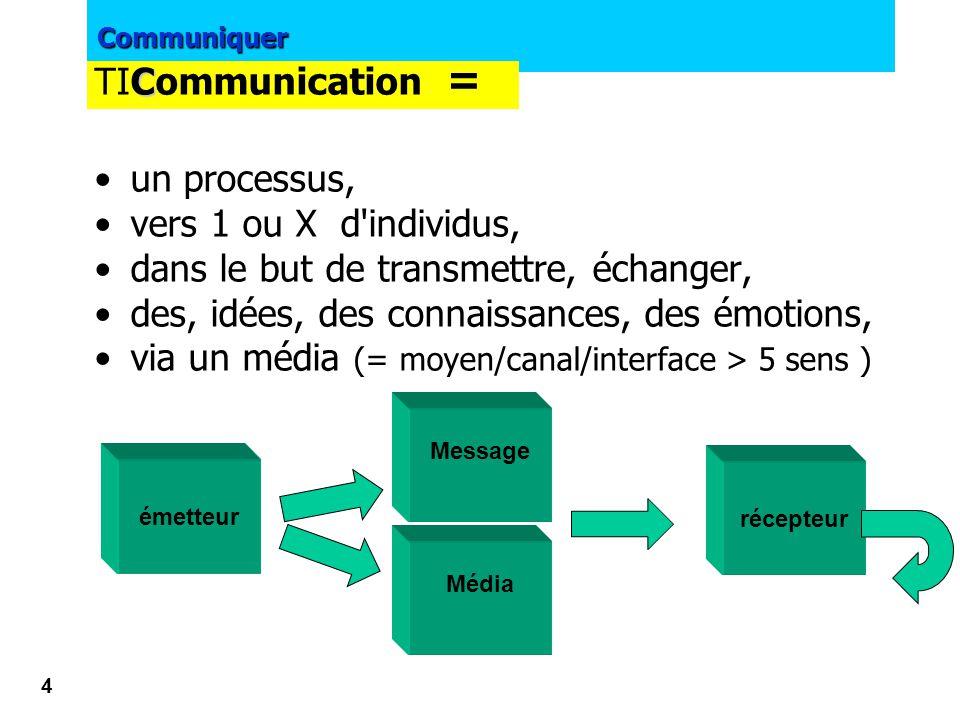 Communiquer 3 Dans TICE C C ommunication il y a un C pour C ommunication