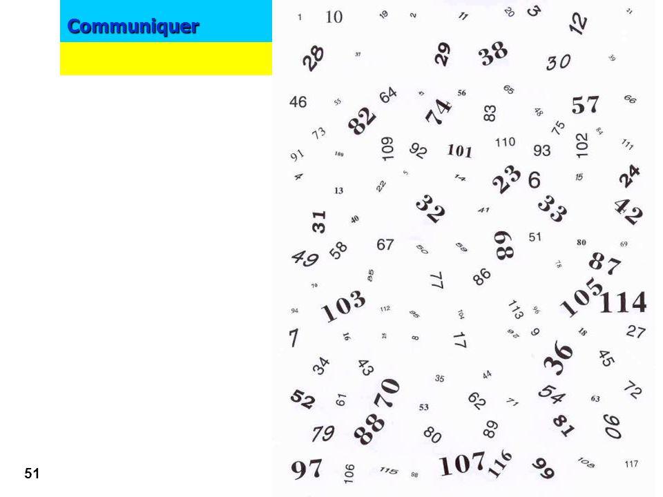 Communiquer 50 Ergonomie sur le WEB ?