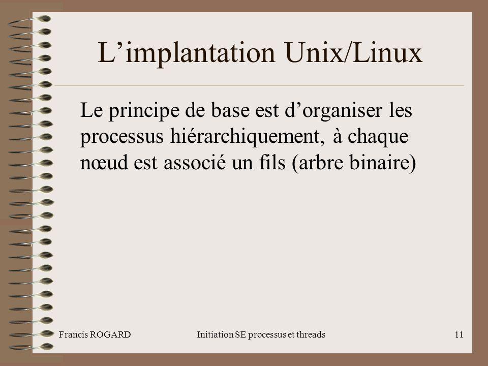 Francis ROGARDInitiation SE processus et threads11 L'implantation Unix/Linux Le principe de base est d'organiser les processus hiérarchiquement, à cha