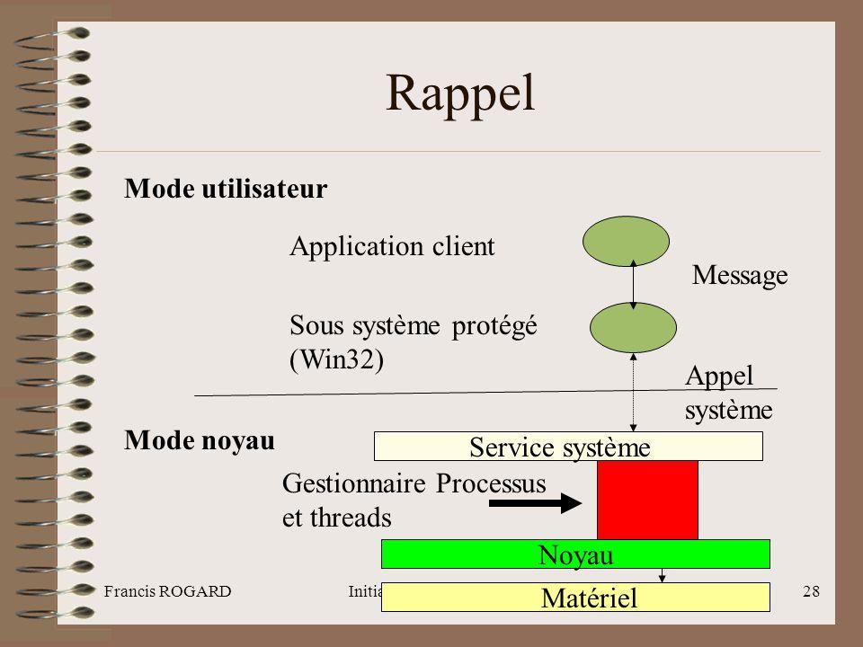 Francis ROGARDInitiation SE processus et threads28 Rappel Mode utilisateur Mode noyau Application client Sous système protégé (Win32) Message Service