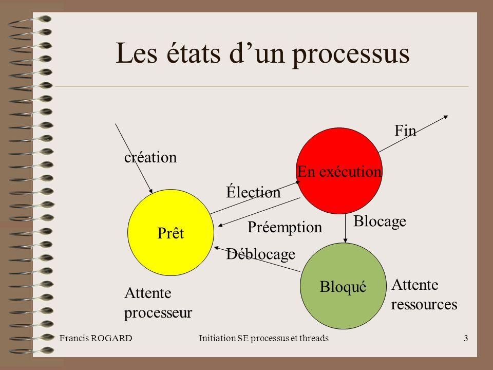Francis ROGARDInitiation SE processus et threads3 Les états d'un processus Prêt Bloqué En exécution Attente processeur Attente ressources création Fin