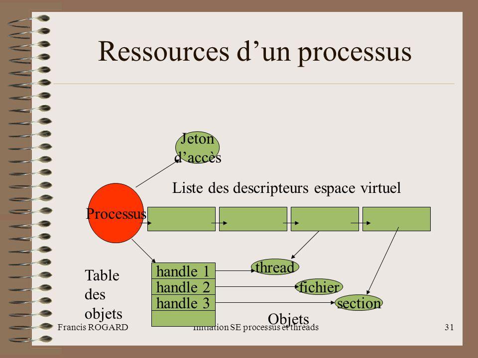 Francis ROGARDInitiation SE processus et threads31 Ressources d'un processus Processus Jeton d'accès Liste des descripteurs espace virtuel handle 1 ha