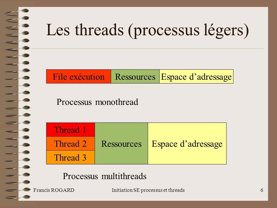 Francis ROGARDInitiation SE processus et threads17 L'interprète de commandes Le_prompt > ls -l bash wait() ls -l fork() execl() bash
