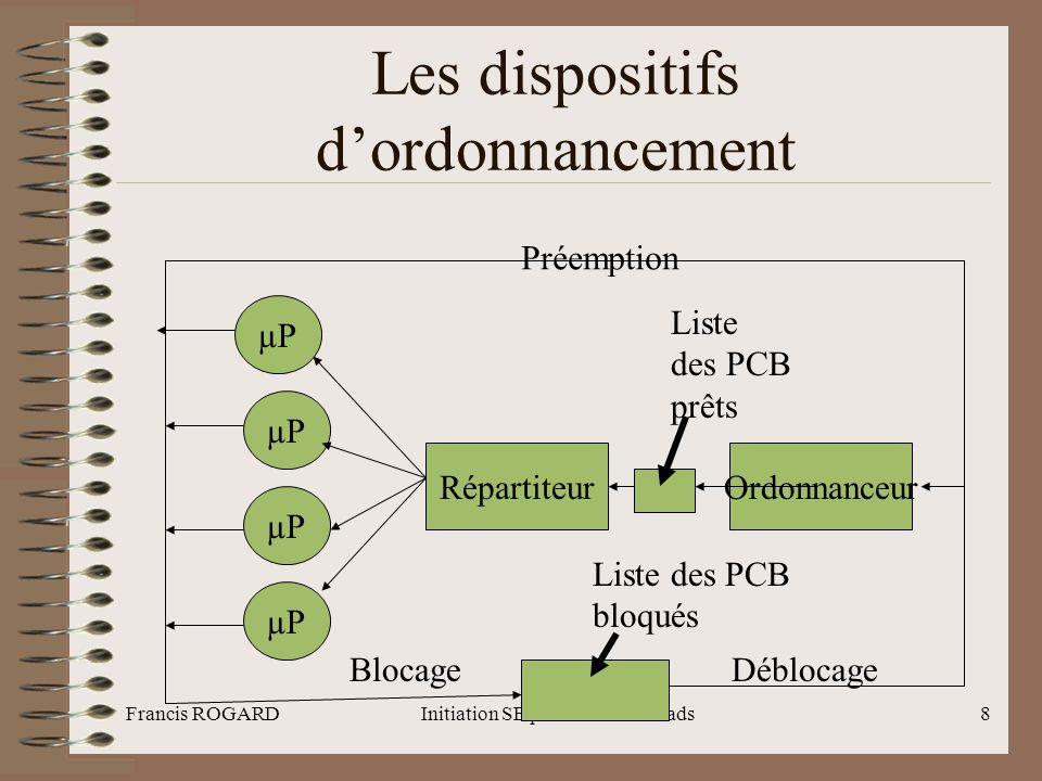 Francis ROGARDInitiation SE processus et threads8 Les dispositifs d'ordonnancement µP RépartiteurOrdonnanceur Préemption BlocageDéblocage Liste des PC