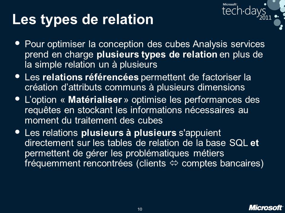 10 Les types de relation • Pour optimiser la conception des cubes Analysis services prend en charge plusieurs types de relation en plus de la simple r