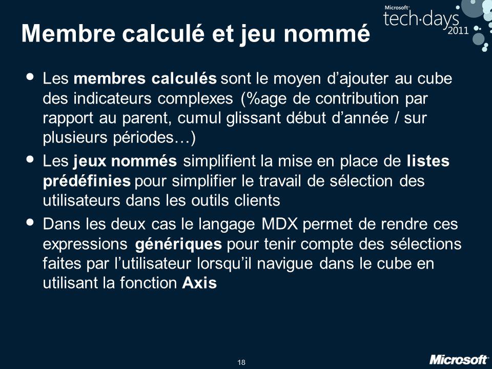 18 Membre calculé et jeu nommé • Les membres calculés sont le moyen d'ajouter au cube des indicateurs complexes (%age de contribution par rapport au p