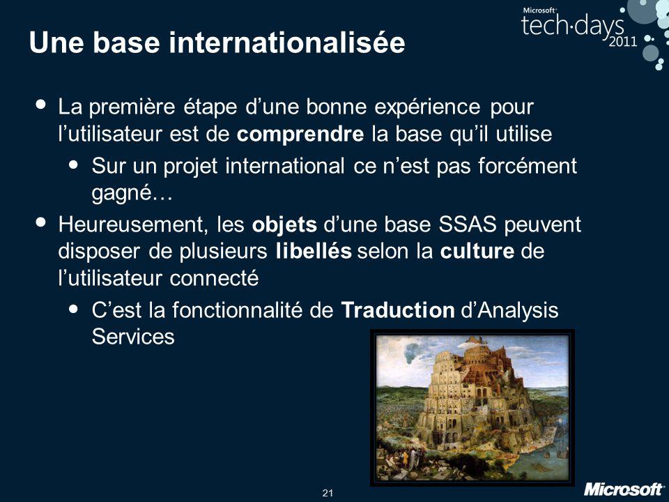 21 Une base internationalisée • La première étape d'une bonne expérience pour l'utilisateur est de comprendre la base qu'il utilise • Sur un projet in