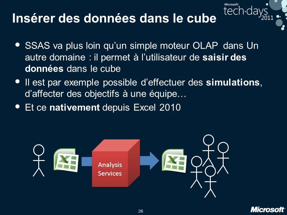 26 Insérer des données dans le cube • SSAS va plus loin qu'un simple moteur OLAP dans Un autre domaine : il permet à l'utilisateur de saisir des donné