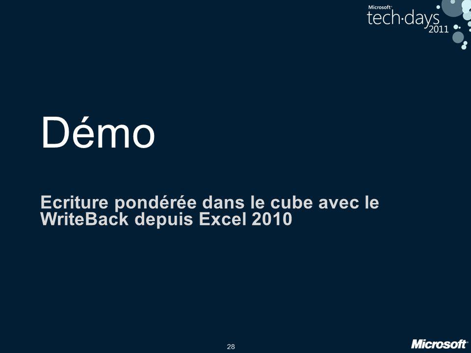 28 Démo Ecriture pondérée dans le cube avec le WriteBack depuis Excel 2010