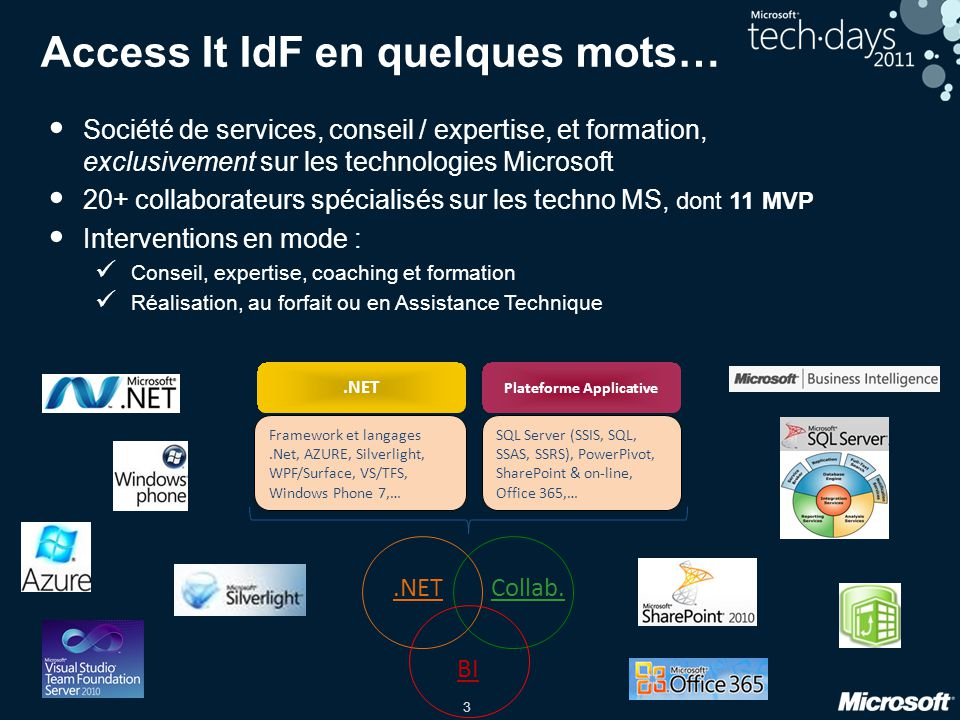 3 Access It IdF en quelques mots… • Société de services, conseil / expertise, et formation, exclusivement sur les technologies Microsoft • 20+ collaborateurs spécialisés sur les techno MS, dont 11 MVP • Interventions en mode :  Conseil, expertise, coaching et formation  Réalisation, au forfait ou en Assistance Technique.NET Plateforme Applicative Framework et langages.Net, AZURE, Silverlight, WPF/Surface, VS/TFS, Windows Phone 7,… SQL Server (SSIS, SQL, SSAS, SSRS), PowerPivot, SharePoint & on-line, Office 365,….NETCollab.