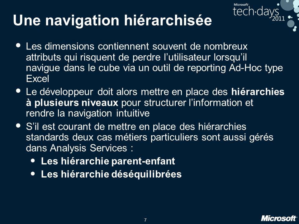 7 Une navigation hiérarchisée • Les dimensions contiennent souvent de nombreux attributs qui risquent de perdre l'utilisateur lorsqu'il navigue dans l