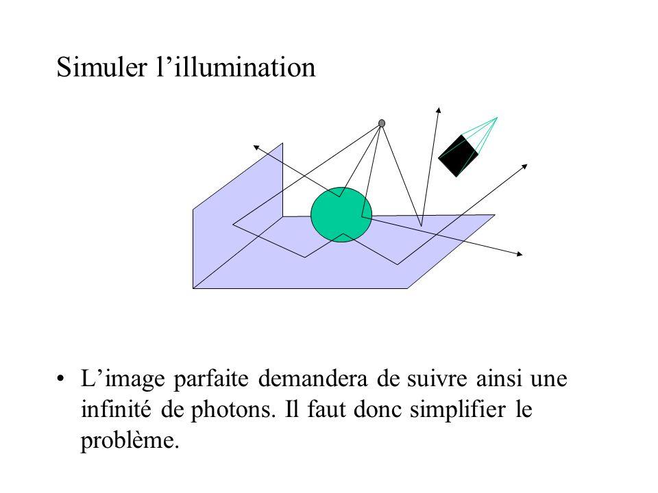 Simuler l'illumination •L'image parfaite demandera de suivre ainsi une infinité de photons. Il faut donc simplifier le problème.