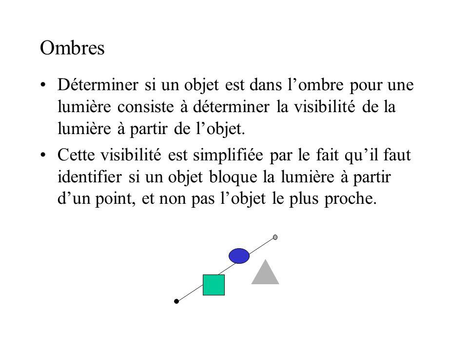 Ombres •Déterminer si un objet est dans l'ombre pour une lumière consiste à déterminer la visibilité de la lumière à partir de l'objet. •Cette visibil