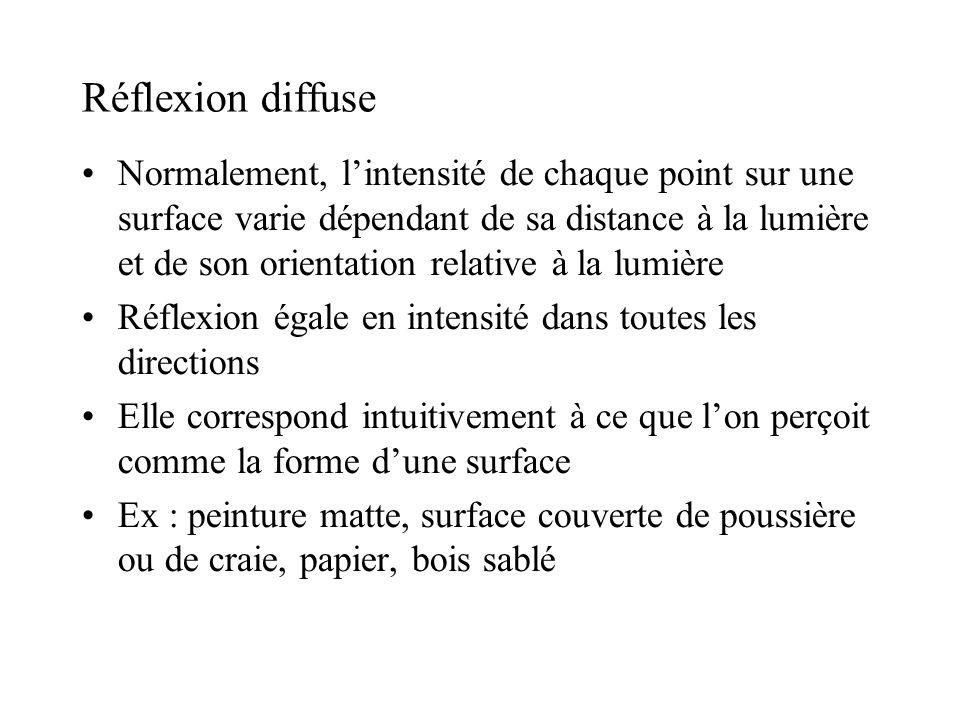 Réflexion diffuse •Normalement, l'intensité de chaque point sur une surface varie dépendant de sa distance à la lumière et de son orientation relative