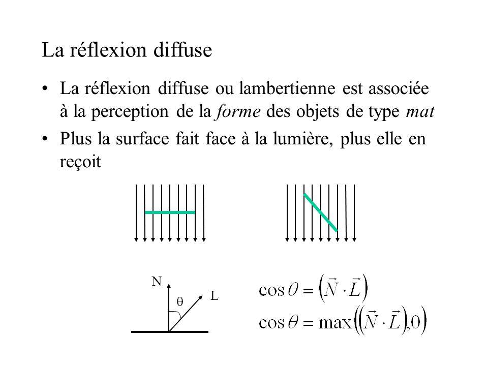 La réflexion diffuse •La réflexion diffuse ou lambertienne est associée à la perception de la forme des objets de type mat •Plus la surface fait face