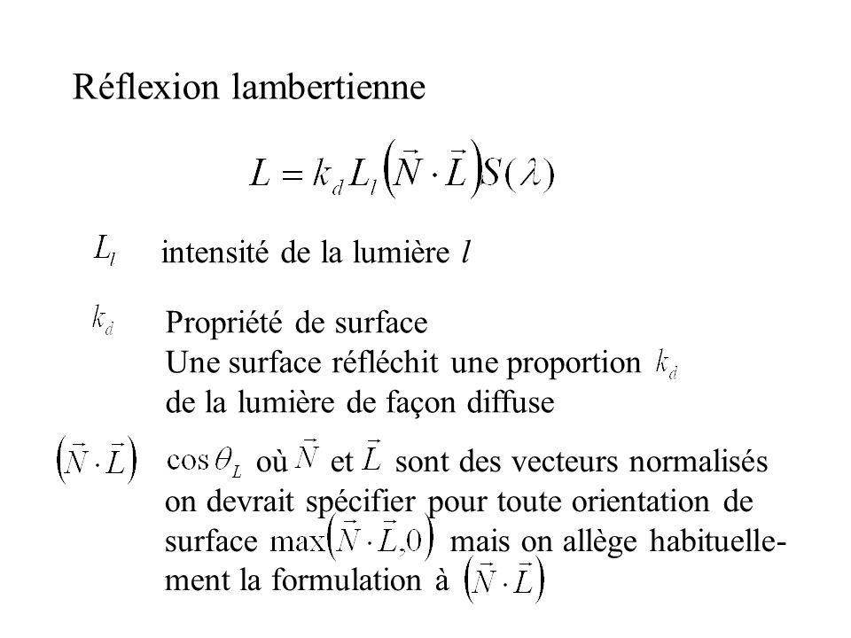 Réflexion lambertienne intensité de la lumière l Propriété de surface Une surface réfléchit une proportion de la lumière de façon diffuse où et sont d