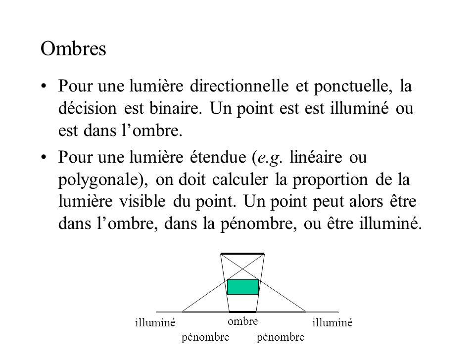 Ombres •Pour une lumière directionnelle et ponctuelle, la décision est binaire. Un point est est illuminé ou est dans l'ombre. •Pour une lumière étend