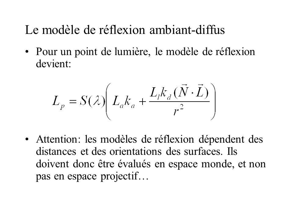 Le modèle de réflexion ambiant-diffus •Pour un point de lumière, le modèle de réflexion devient: •Attention: les modèles de réflexion dépendent des di