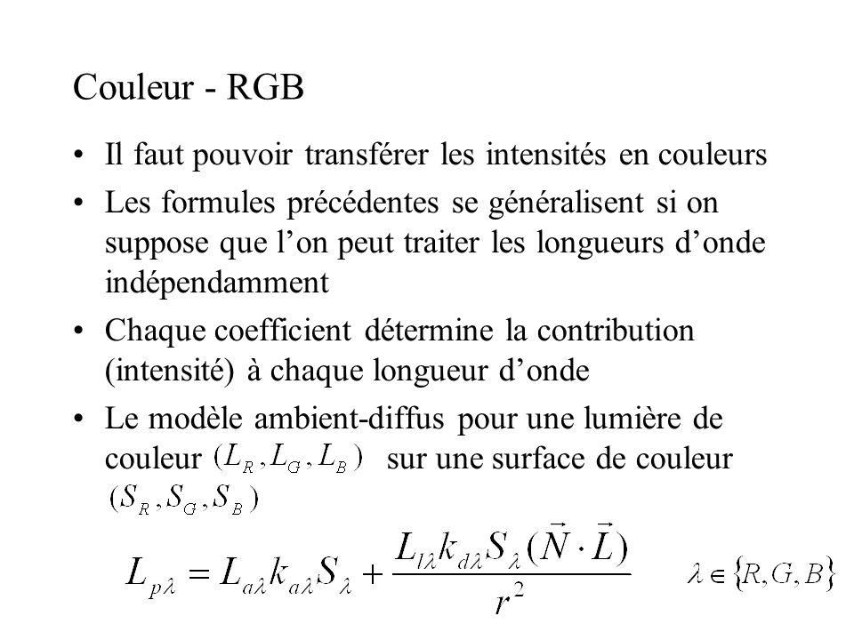 Couleur - RGB •Il faut pouvoir transférer les intensités en couleurs •Les formules précédentes se généralisent si on suppose que l'on peut traiter les