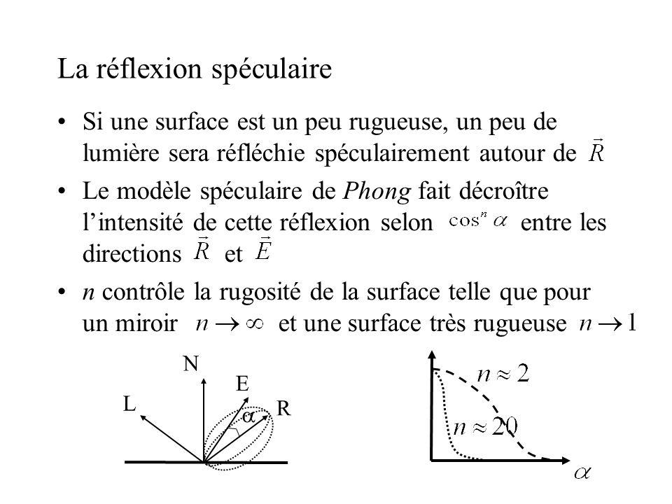 La réflexion spéculaire •Si une surface est un peu rugueuse, un peu de lumière sera réfléchie spéculairement autour de •Le modèle spéculaire de Phong