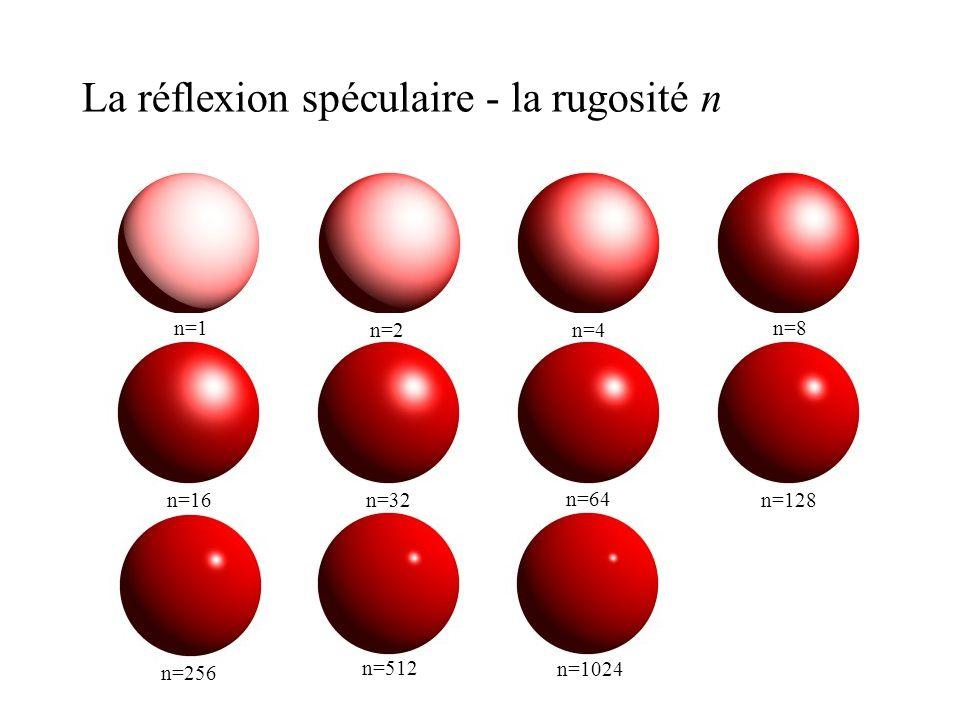 La réflexion spéculaire - la rugosité n n=1 n=2 n=4 n=16 n=8 n=32 n=64 n=128 n=256 n=512 n=1024