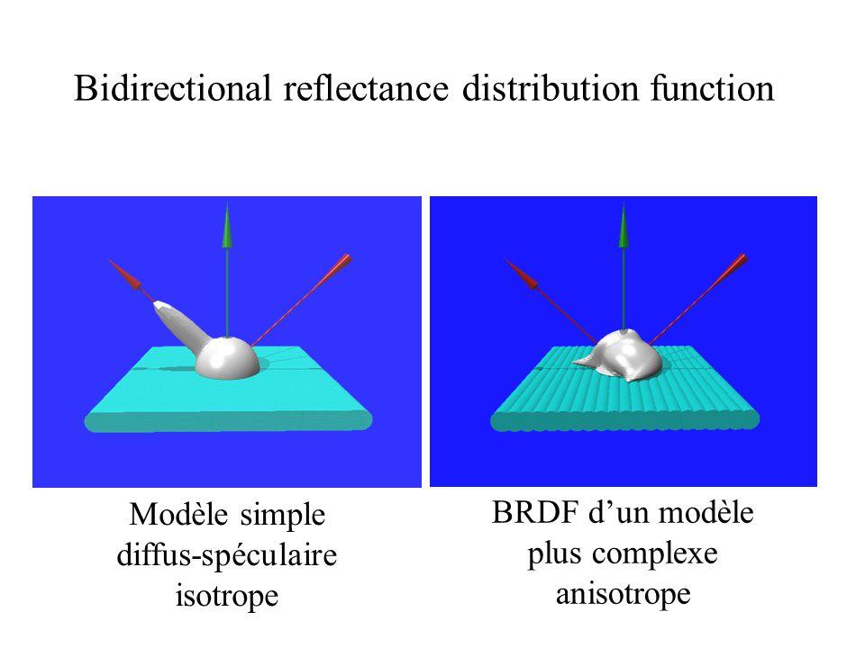 Bidirectional reflectance distribution function Modèle simple diffus-spéculaire isotrope BRDF d'un modèle plus complexe anisotrope