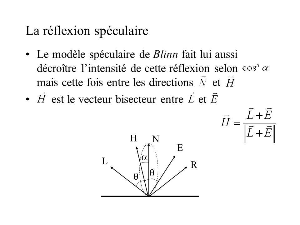 La réflexion spéculaire •Le modèle spéculaire de Blinn fait lui aussi décroître l'intensité de cette réflexion selon mais cette fois entre les directi