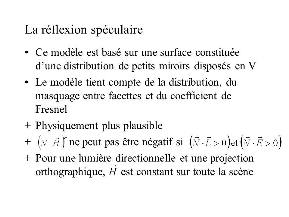 La réflexion spéculaire •Ce modèle est basé sur une surface constituée d'une distribution de petits miroirs disposés en V •Le modèle tient compte de l
