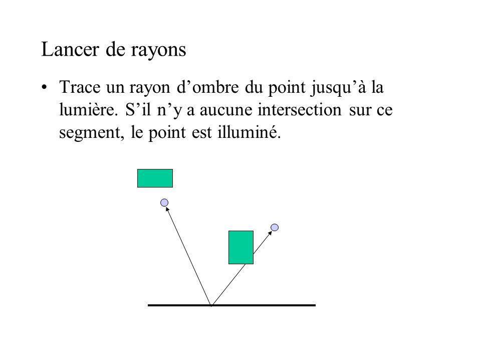 Lancer de rayons •Trace un rayon d'ombre du point jusqu'à la lumière. S'il n'y a aucune intersection sur ce segment, le point est illuminé.