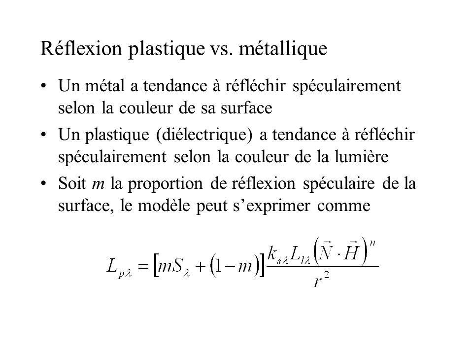 Réflexion plastique vs. métallique •Un métal a tendance à réfléchir spéculairement selon la couleur de sa surface •Un plastique (diélectrique) a tenda