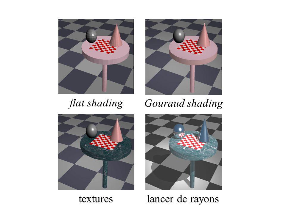 textureslancer de rayons Gouraud shading flat shading