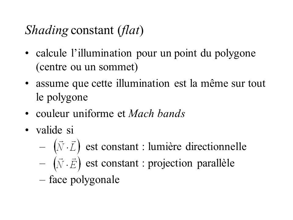 Shading constant (flat) •calcule l'illumination pour un point du polygone (centre ou un sommet) •assume que cette illumination est la même sur tout
