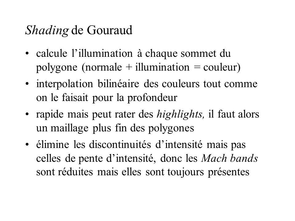 Shading de Gouraud •calcule l'illumination à chaque sommet du polygone (normale + illumination = couleur) •interpolation bilinéaire des couleurs tout