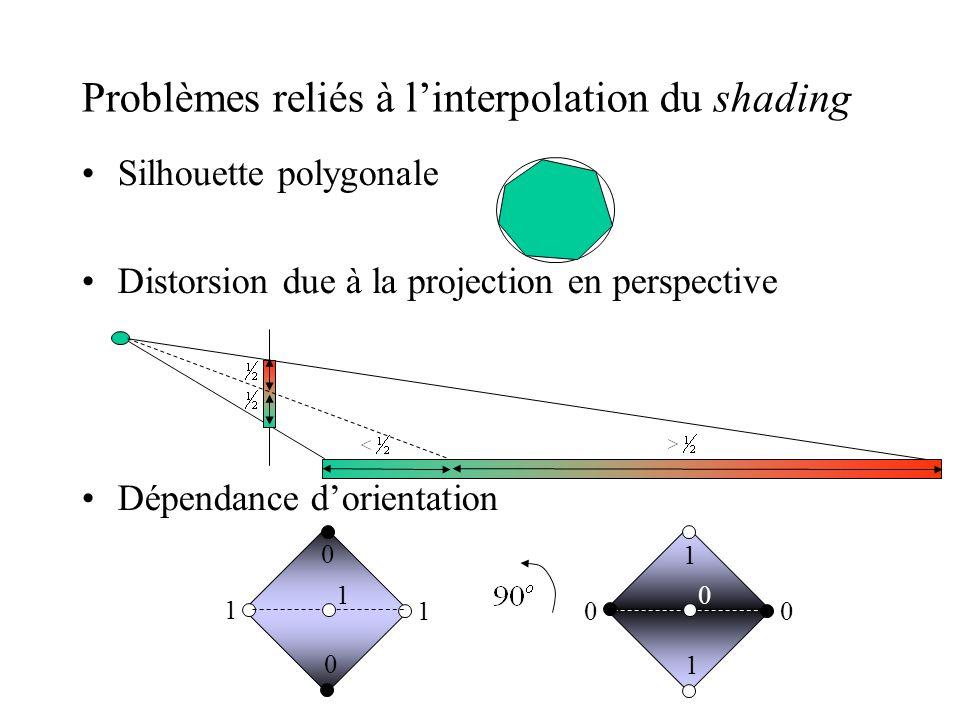 1 1 0 0 Problèmes reliés à l'interpolation du shading •Silhouette polygonale •Distorsion due à la projection en perspective •Dépendance d'orientation