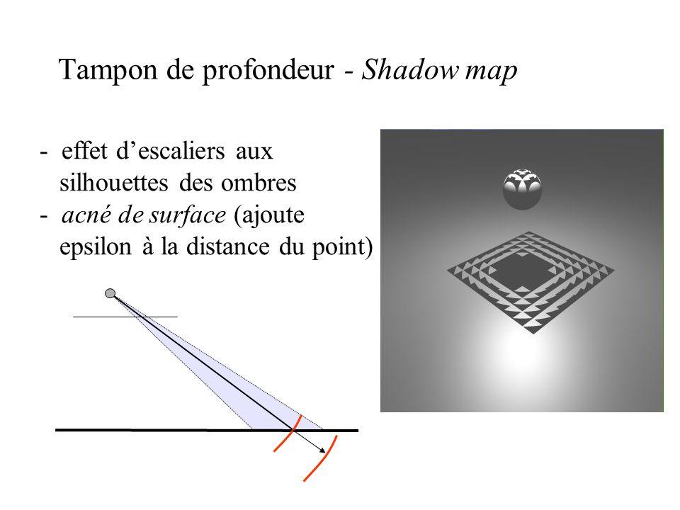 Tampon de profondeur - Shadow map - effet d'escaliers aux silhouettes des ombres - acné de surface (ajoute epsilon à la distance du point)