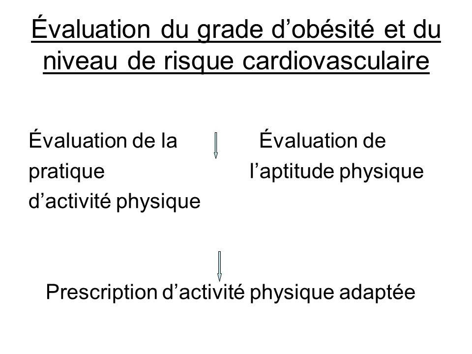 Évaluation du grade d'obésité et du niveau de risque cardiovasculaire Évaluation de la Évaluation de pratique l'aptitude physique d'activité physique