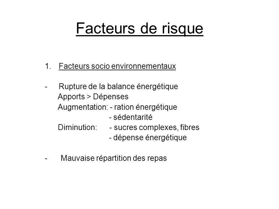 Facteurs de risque 1.Facteurs socio environnementaux -Rupture de la balance énergétique Apports > Dépenses Augmentation: - ration énergétique - sédent