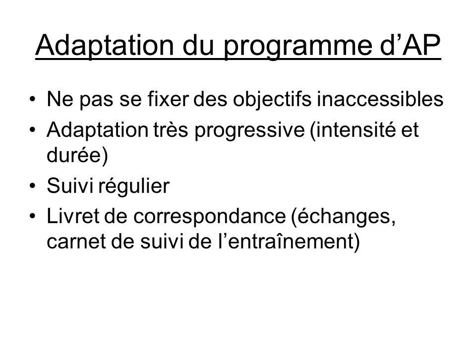 Adaptation du programme d'AP •Ne pas se fixer des objectifs inaccessibles •Adaptation très progressive (intensité et durée) •Suivi régulier •Livret de