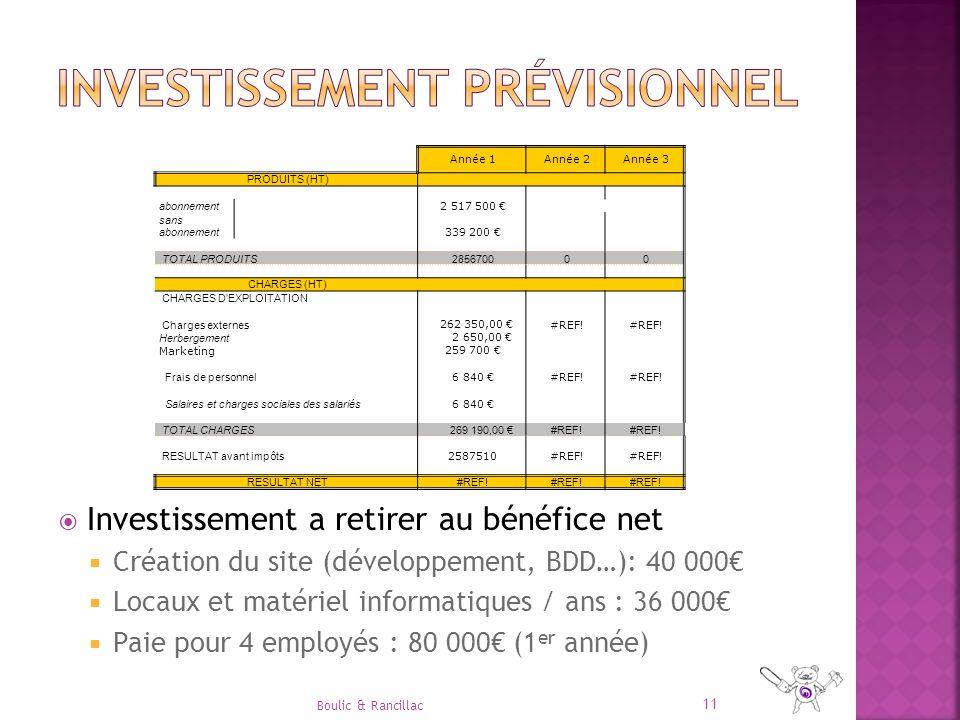 11 Boulic & Rancillac Année 1Année 2Année 3 PRODUITS (HT) abonnement 2 517 500 € sans abonnement 339 200 € TOTAL PRODUITS 285670000 CHARGES (HT) CHARGES D EXPLOITATION Charges externes 262 350,00 €#REF.