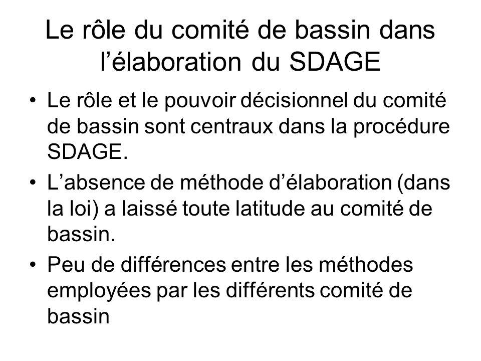 Le rôle du comité de bassin dans l'élaboration du SDAGE •Le rôle et le pouvoir décisionnel du comité de bassin sont centraux dans la procédure SDAGE.