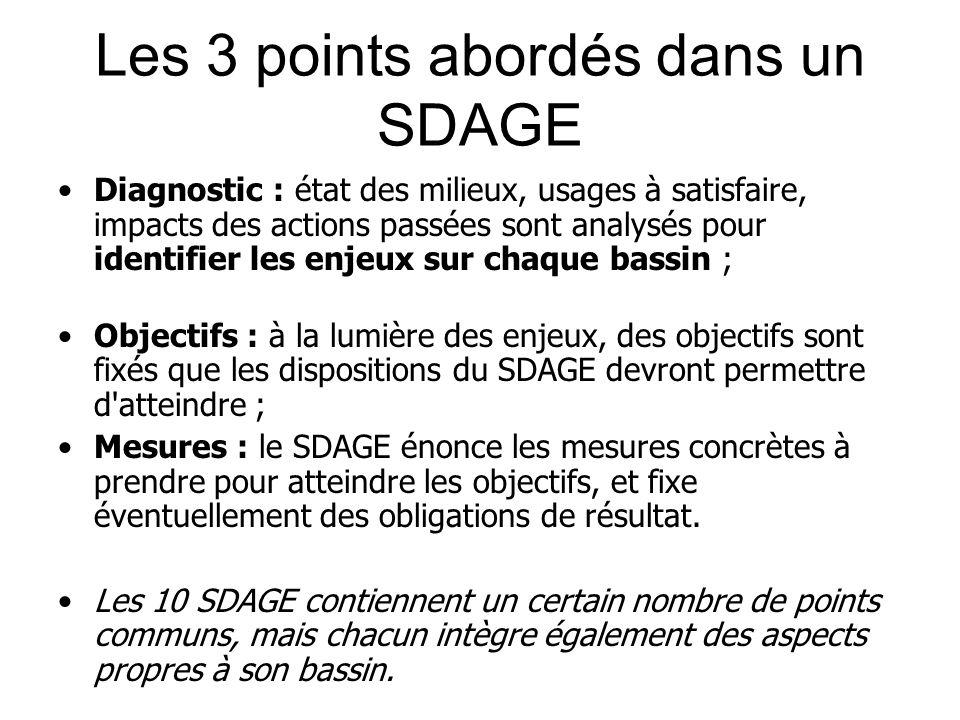 Les 3 points abordés dans un SDAGE •Diagnostic : état des milieux, usages à satisfaire, impacts des actions passées sont analysés pour identifier les