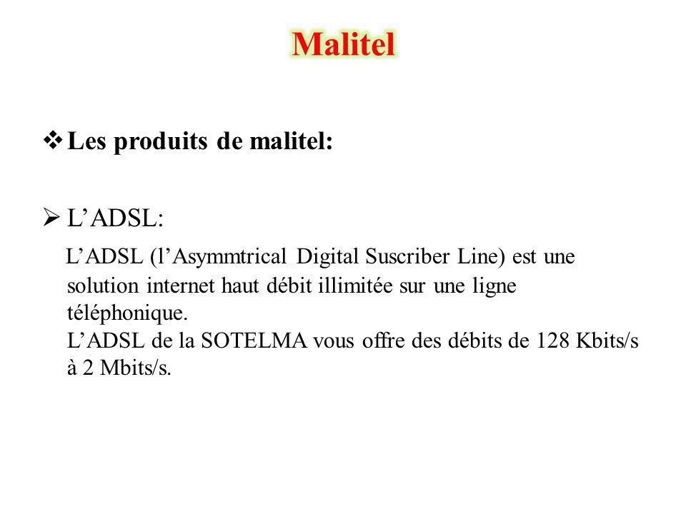  Les produits de malitel:  L'ADSL: L'ADSL (l'Asymmtrical Digital Suscriber Line) est une solution internet haut débit illimitée sur une ligne téléph