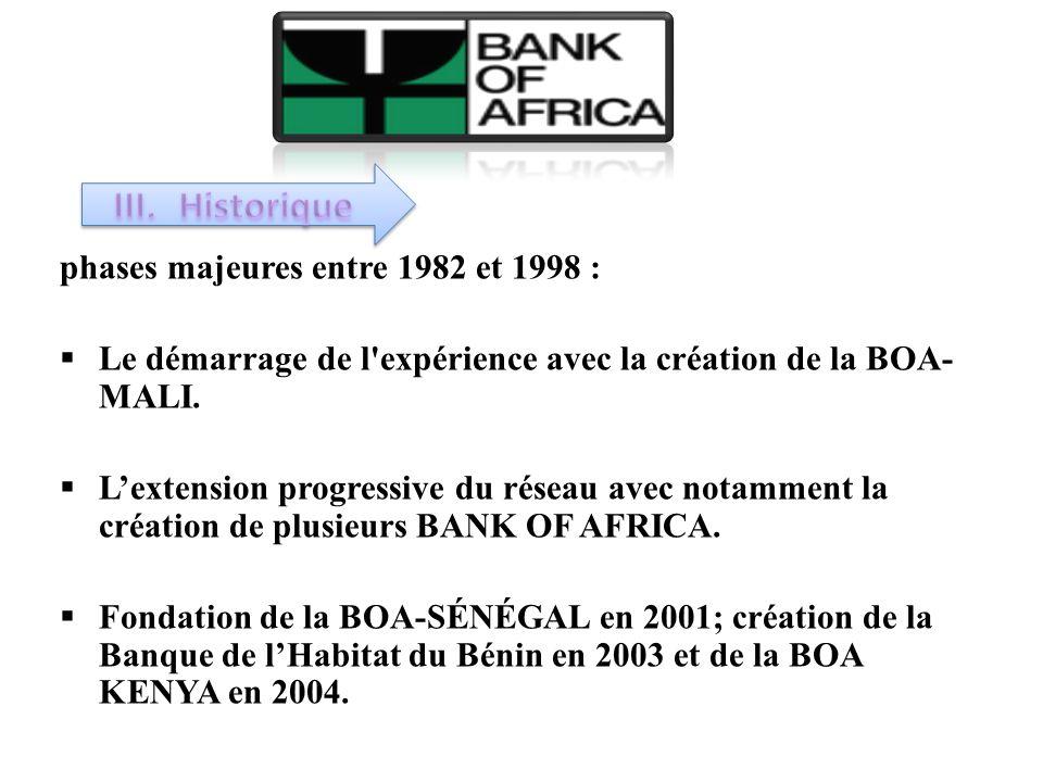 Groupe BANK OF AFRICA s'est d'abord déroulée en trois phases majeures entre 1982 et 1998 :  Le démarrage de l'expérience avec la création de la BOA-