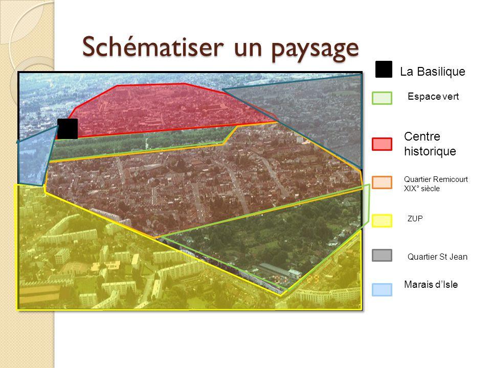 Schématiser un paysage Espace vert Centre historique Quartier Remicourt XIX° siècle ZUP La Basilique Quartier St Jean Marais d'Isle