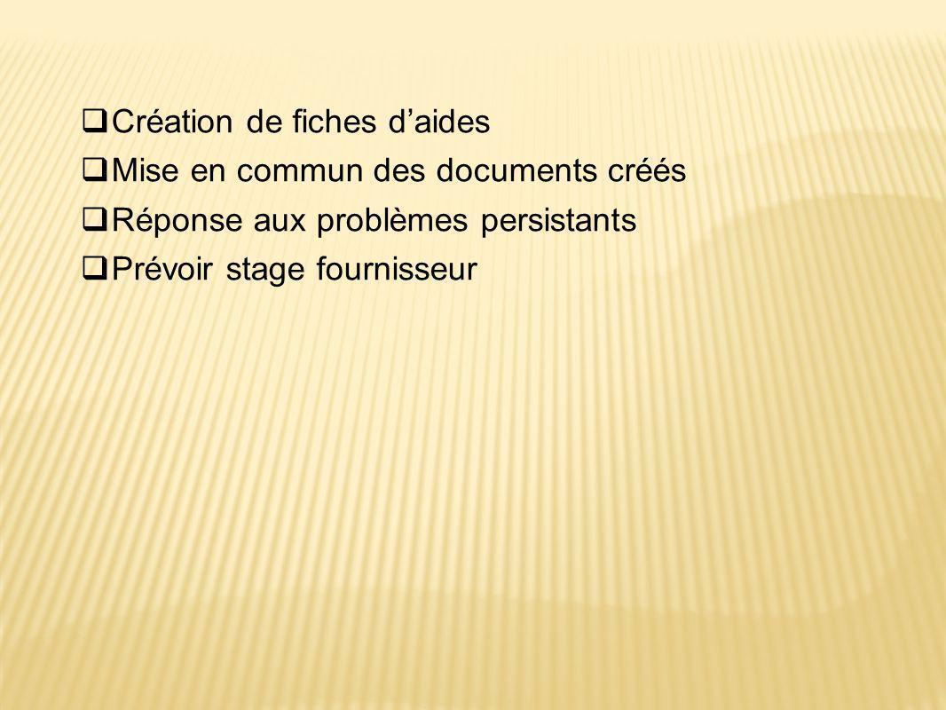  Création de fiches d'aides  Mise en commun des documents créés  Réponse aux problèmes persistants  Prévoir stage fournisseur