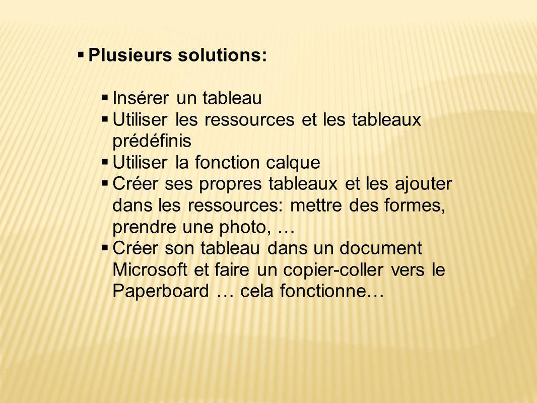  Plusieurs solutions:  Insérer un tableau  Utiliser les ressources et les tableaux prédéfinis  Utiliser la fonction calque  Créer ses propres tab